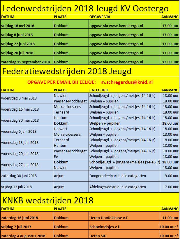 Kaatsagenda KV Oostergo